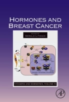 Hormones and Breast Cancer