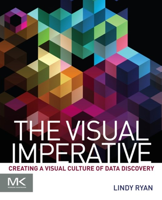 Visual Imperative
