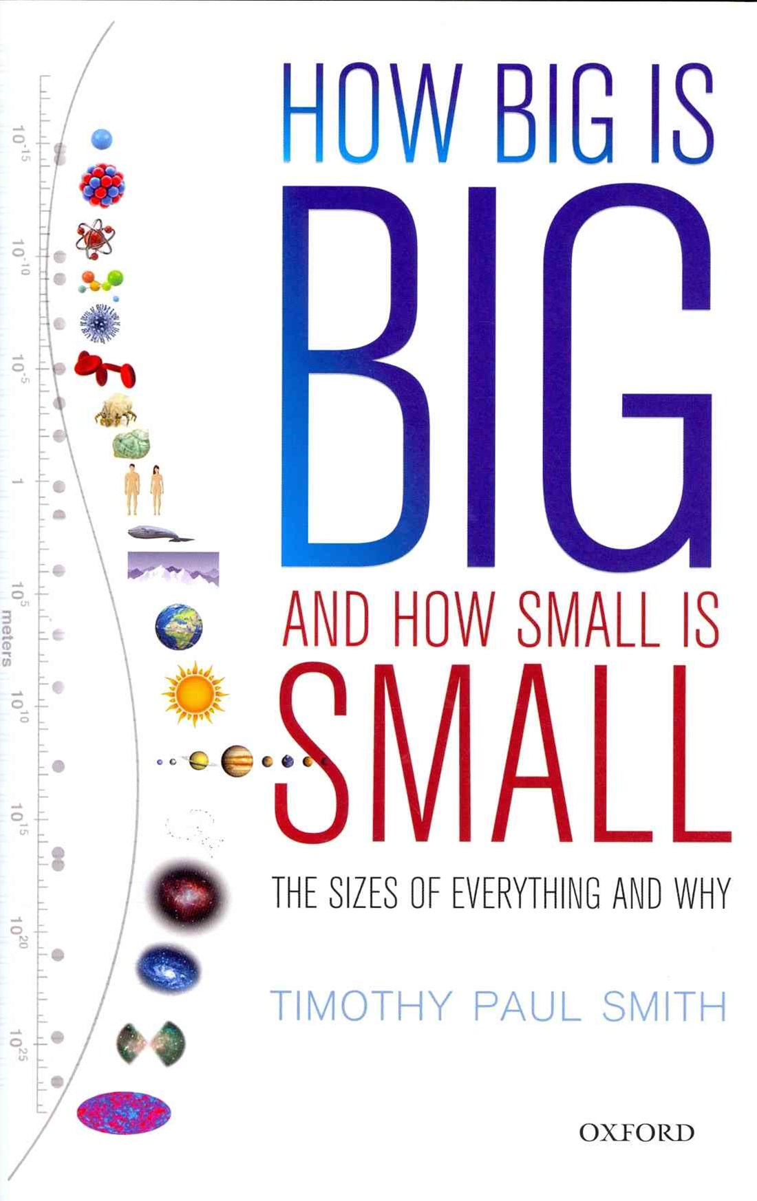 How Big is Big and How Small is Small?