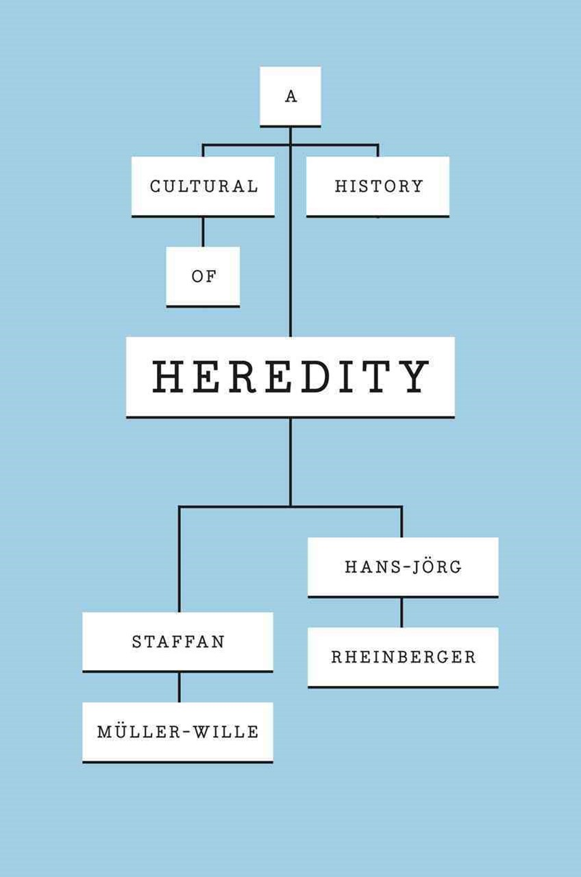 Cultural History of Heredity