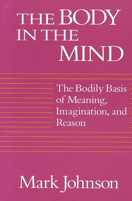 The Body in the Mind