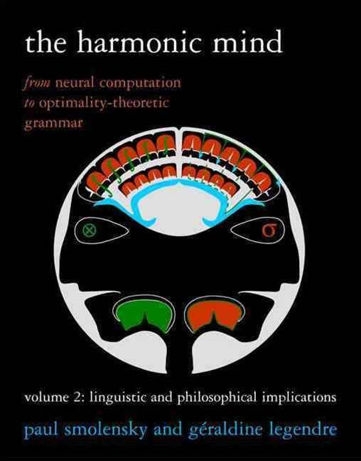 The Harmonic Mind: Linguistic and Philosophical Implications