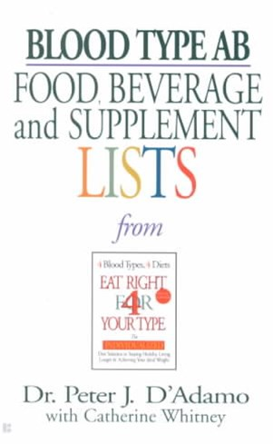 Blood Type AB Food, Beverage & Supplement List                          Type