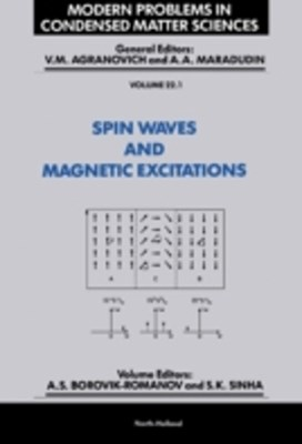 Spin Waves and Magnetic Excitations