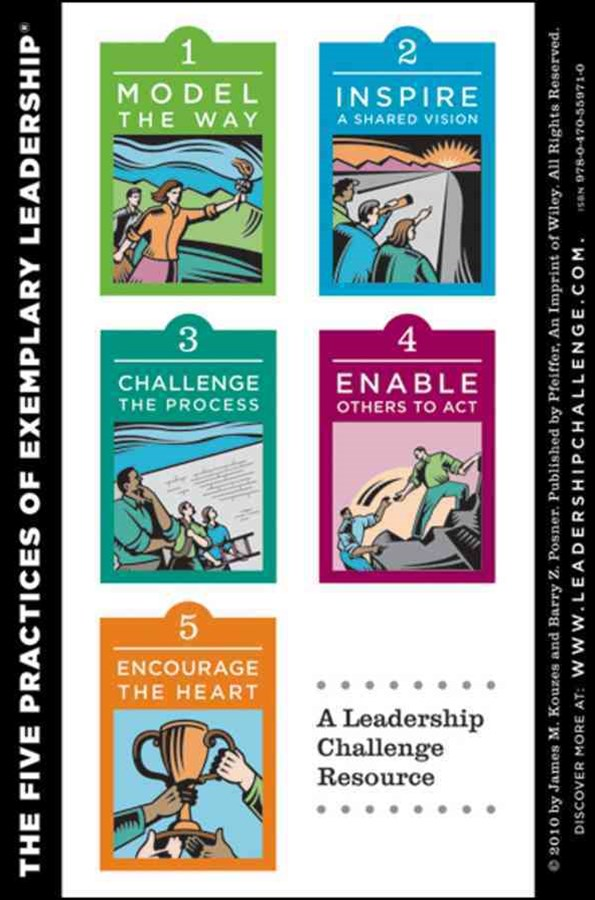 The Leadership Challenge Workshop Card, 4th Edition:side A:-the Ten Commitments of Leadership, Side B:-the Five Practices of Exemplary Leadership