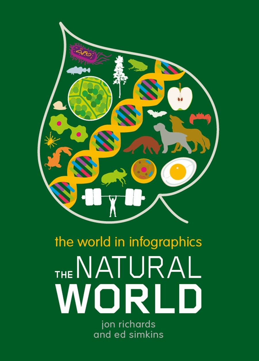 The World in Infographics: The Natural World