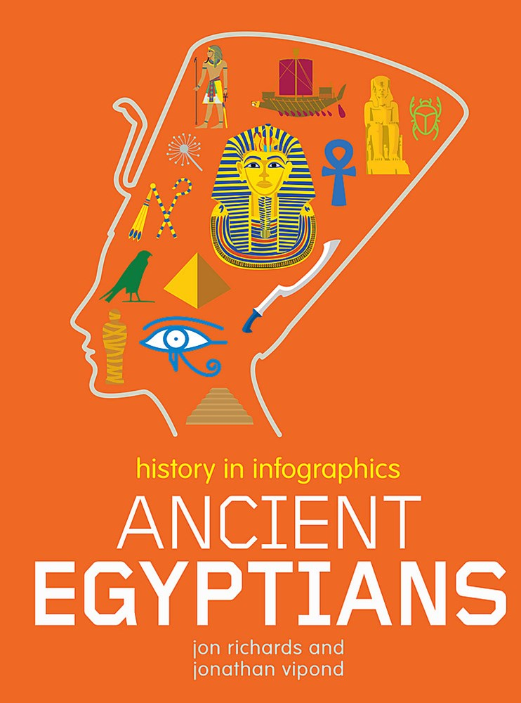 History in Infographics Ancient Egyptians