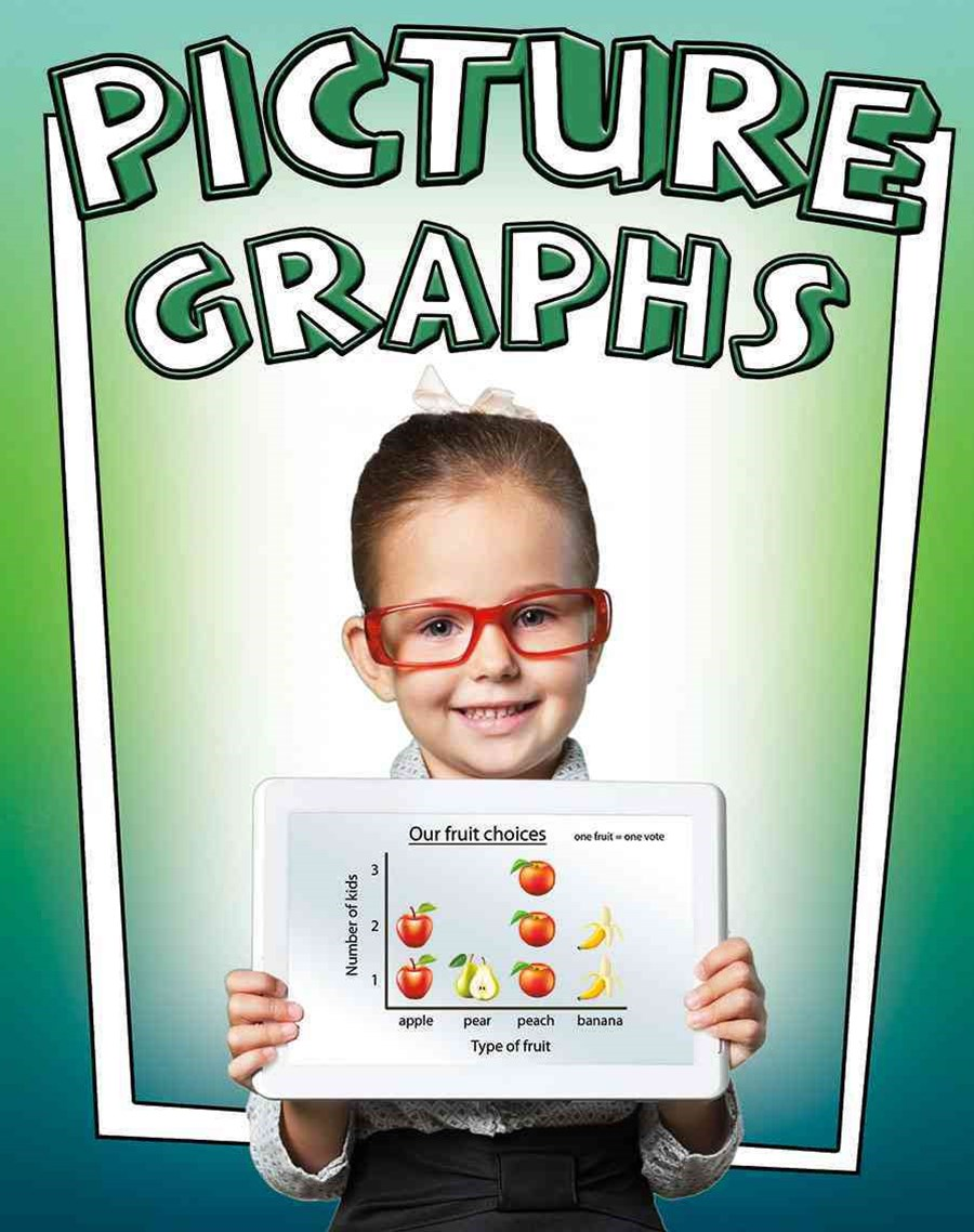 Picture Graphs
