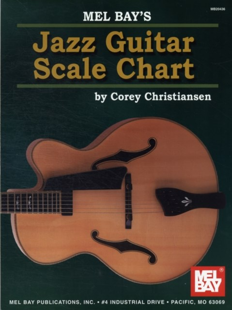 Jazz Guitar Scale Chart