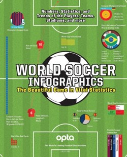 World Soccer Infographics by Opta (9780789334268) - PaperBack - Sport & Leisure Football