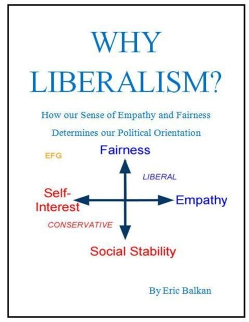 Why Liberalism? How our Sense of Empathy and Fairness Determines our Political Orientation