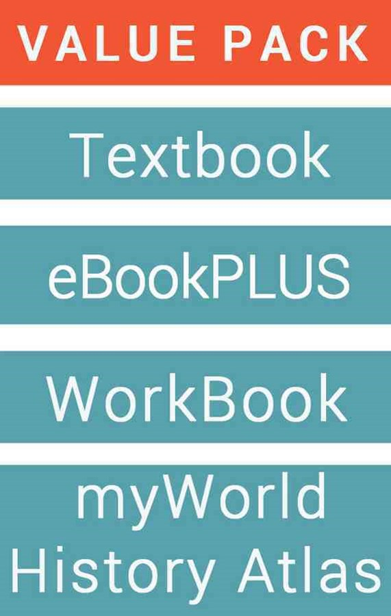 Retroactive 10 Australian Curriculum for History & eBookPLUS + Student Workbook + Myworld History Atlas (Card)