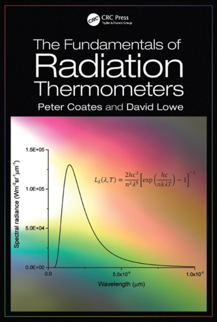 Fundamentals of Radiation Thermometers