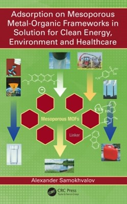 Adsorption on Mesoporous Metal-Organic Frameworks in Solution for Clean Energy, Environment and Healthcare