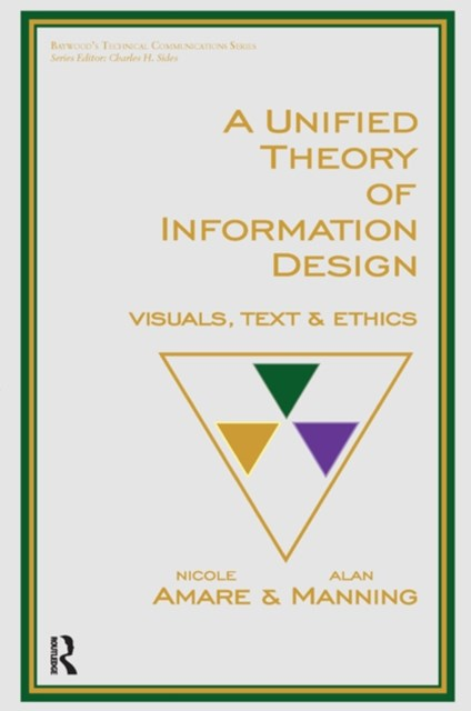 A Unified Theory of Information Design
