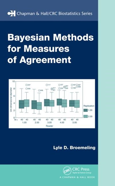 Bayesian Methods for Measures of Agreement