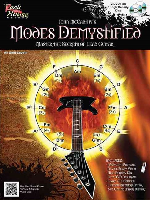 Modes Demystified