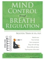 (ebook) Mind Control Through Breath Regulation