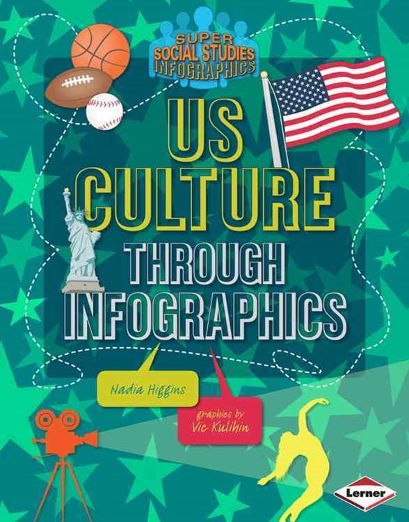 US Culture Through Infographics
