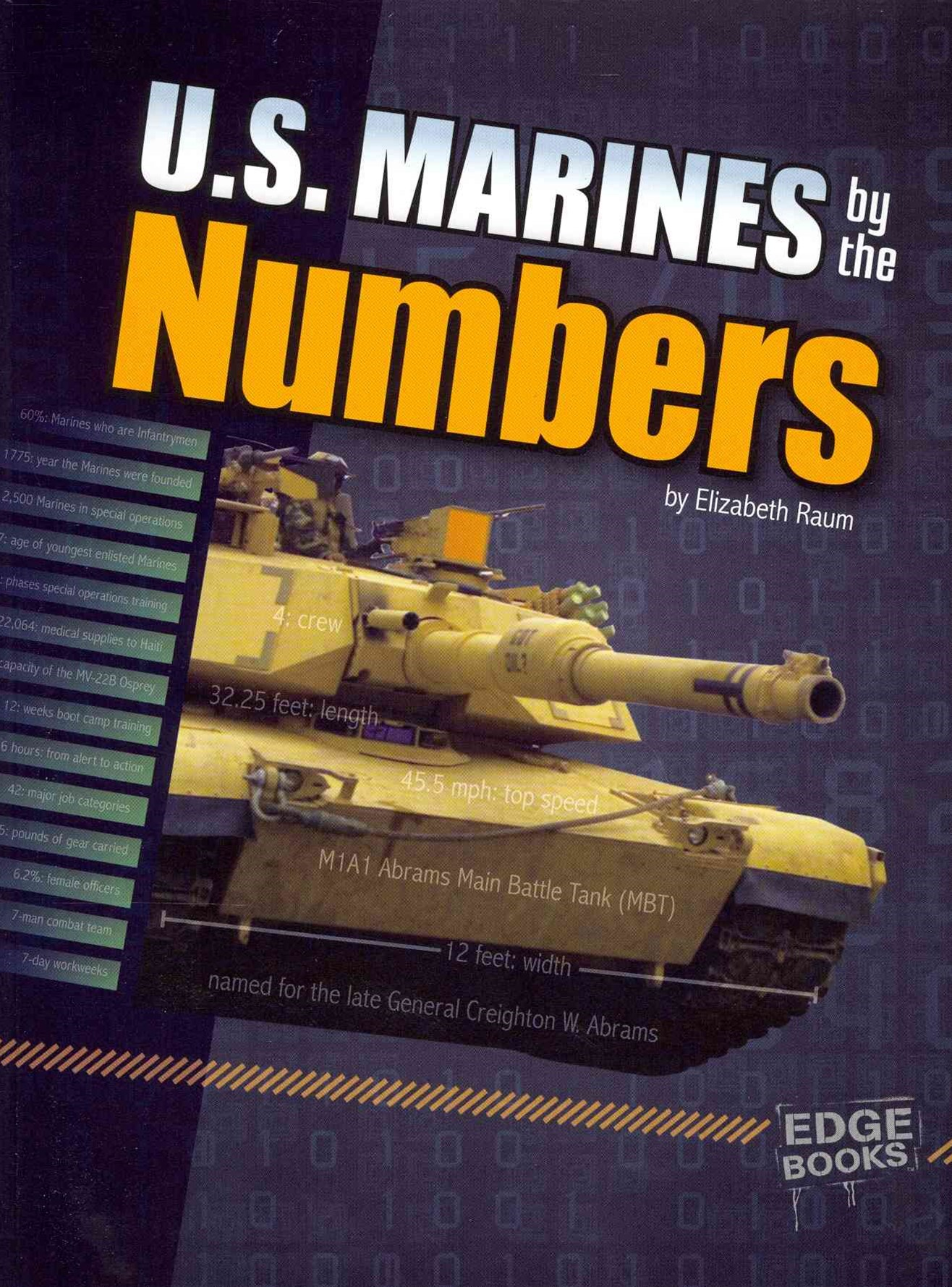 U. S. Marines by the Numbers