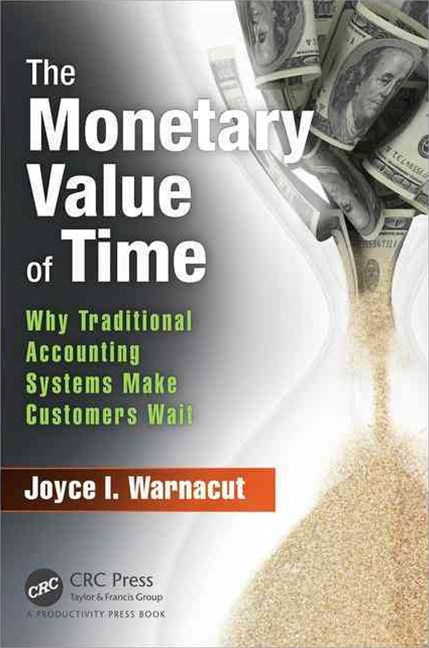Monetary Value of Time