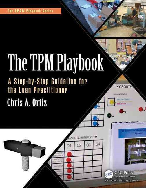 TPM Playbook