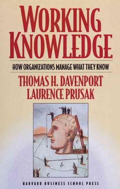 Working Knowledge