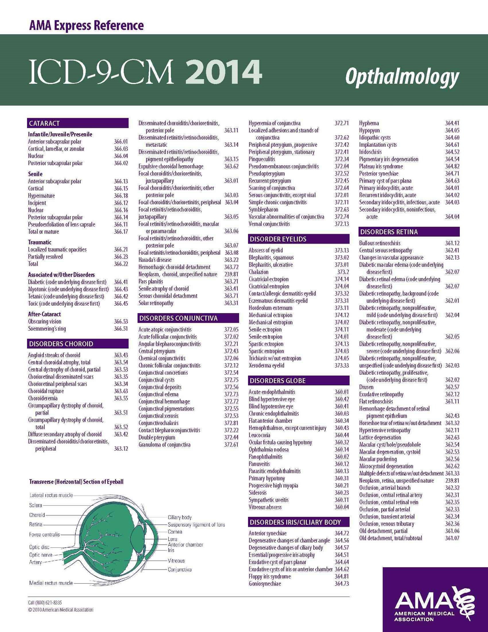 ICD-9-CM 2014 Express Reference Coding Card Obstetrics