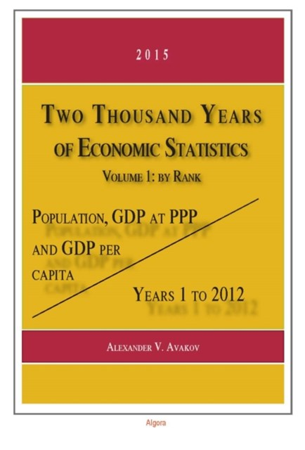 Two Thousand Years of Economic Statistics, Years 1-2012