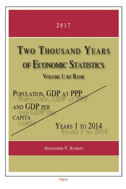 Two Thousand Years of Economic Statistics, Years 1-2014, Vol. 1, by Rank