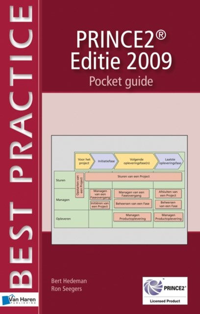PRINCE2(R) Editie 2009 - Pocket Guide