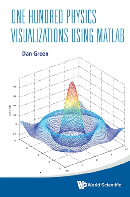ONE HUNDRED PHYSICS VISUALIZATIONS USING MATLAB